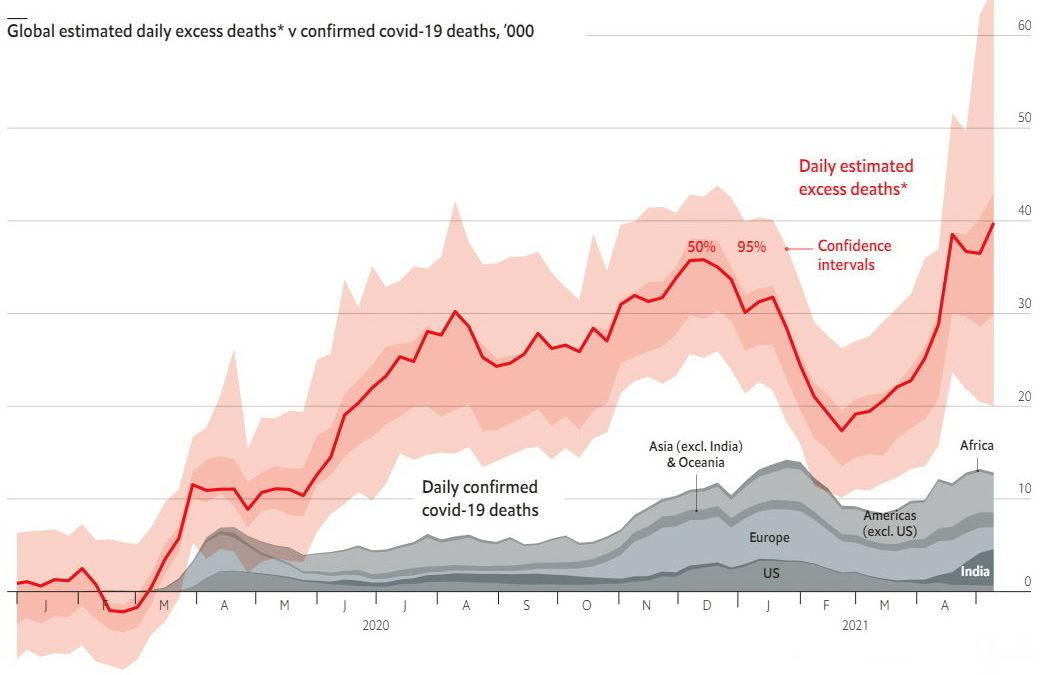 Spaanse-griep-Economist
